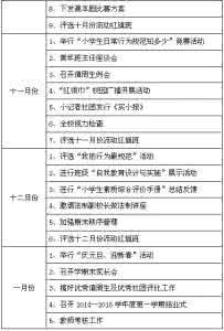 计算机毕业论文网站网络配图1
